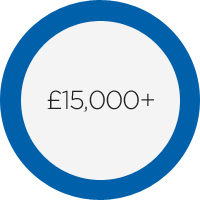 £15,000
